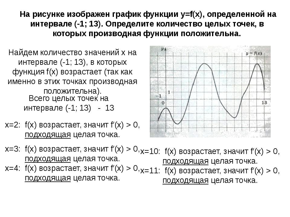 На рисунке изображен график функции y=f(x), определенной на интервале (-1; 1...