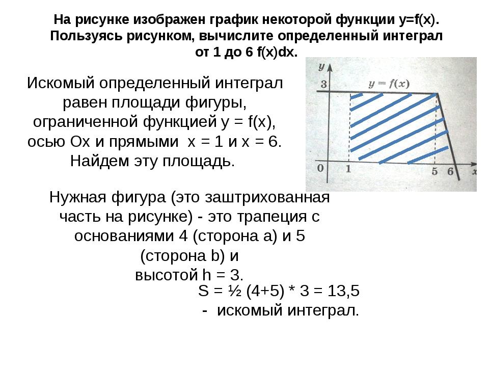 На рисунке изображен график некоторой функции y=f(x). Пользуясь рисунком, выч...