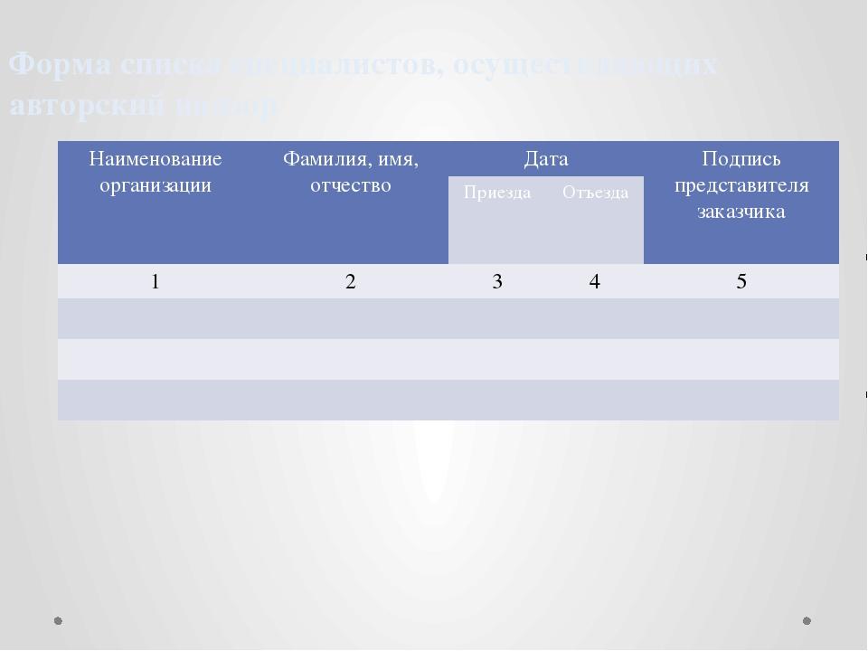 Форма списка специалистов, осуществляющих авторский надзор Наименование орган...