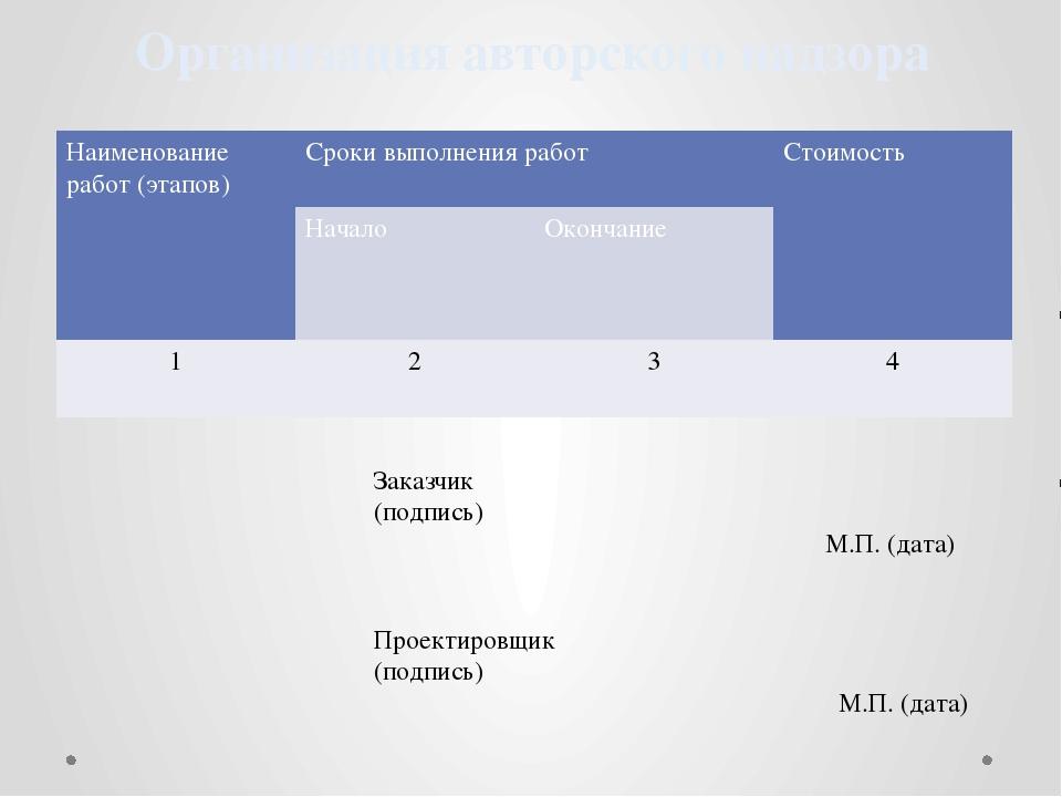 Организация авторского надзора Заказчик (подпись) М.П. (дата) Проектировщик (...