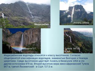 Мидаграбинские водопады относятся к классу высотников. Согласно общепринятой