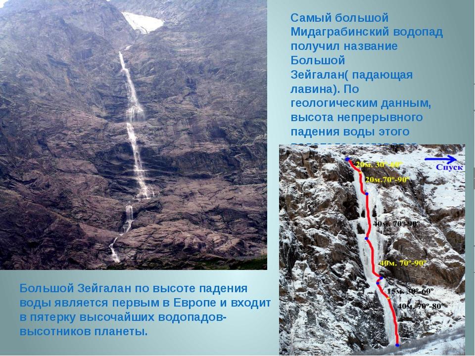 Самый большой Мидаграбинский водопад получил название Большой Зейгалан( падаю...