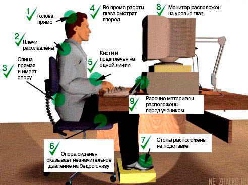 http://ne-zhalko.ru/images/stories/content/pravila-raboti-na-kompiutere.jpg