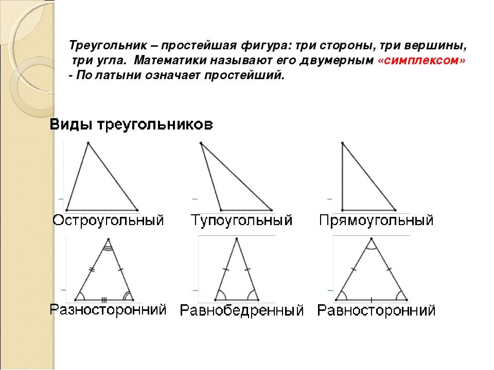 Треугольник – простейшая фигура: три стороны, три вершины, три угла. Математи...