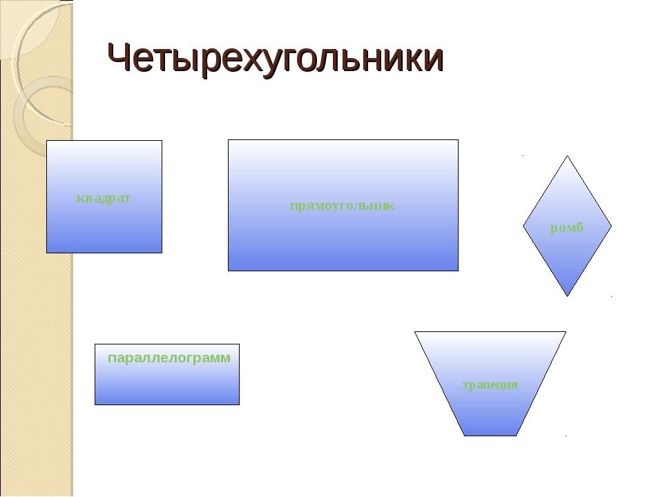 параллелограмм Четырехугольники прямоугольник ромб квадрат трапеция