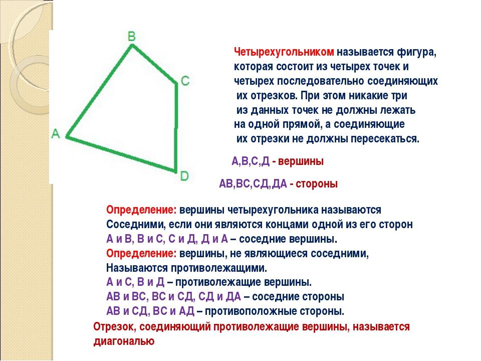 Четырехугольником называется фигура, которая состоит из четырех точек и четыр...