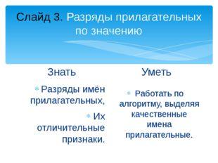 Слайд 3. Разряды прилагательных по значению Знать Разряды имён прилагательных