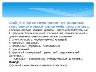 Слайд 5. Опорная схема-конспект для различения качественных и относительных и