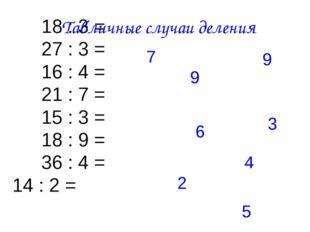 18 : 3 = 27 : 3 = 16 : 4 = 21 : 7 = 15 : 3 = 18 : 9 = 36 : 4 = 14 : 2 = 9 9 3