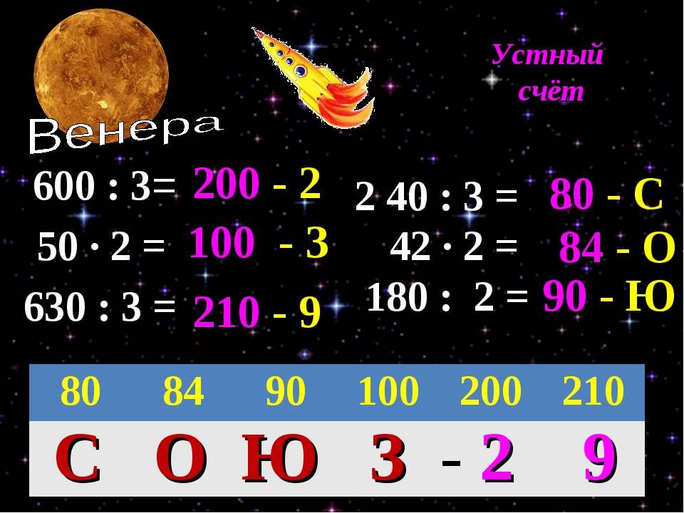 600 : 3= 50 ∙ 2 = 630 : 3 = 200 - 2 90 - Ю 84 - О 80 - С 210 - 9 100 - З 2 4...