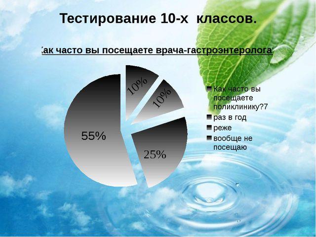 Тестирование 10-х классов. 55%