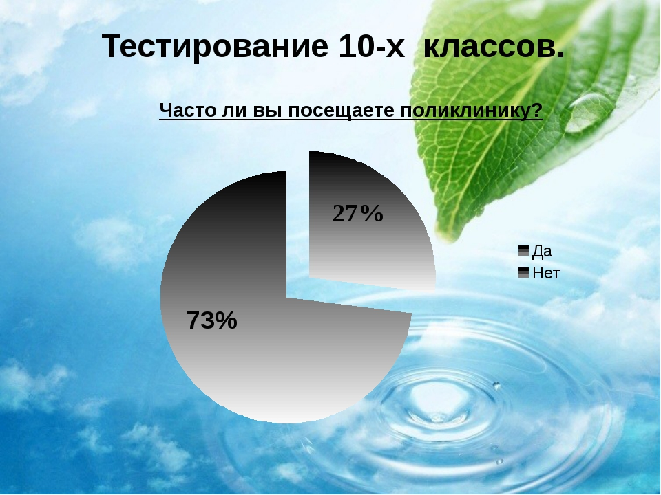 Тестирование 10-х классов. 73%