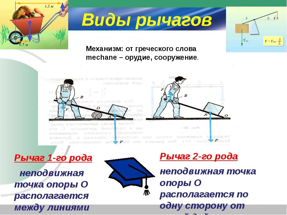 картинки в презентацию простые механизмы погода