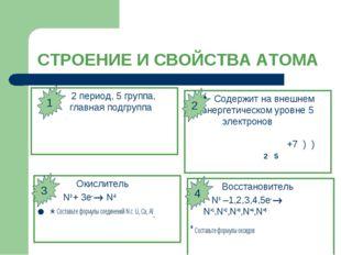 СТРОЕНИЕ И СВОЙСТВА АТОМА 2 период, 5 группа, главная подгруппа Содержит на в