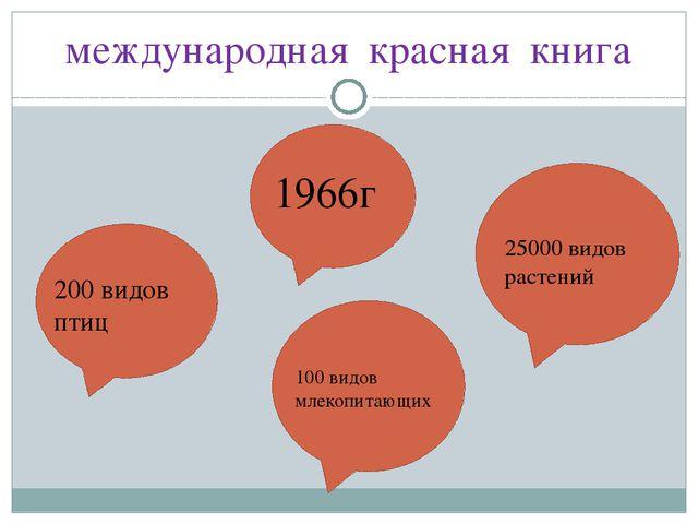 международная красная книга 1966г 200 видов птиц 100 видов млекопитающих 2500...