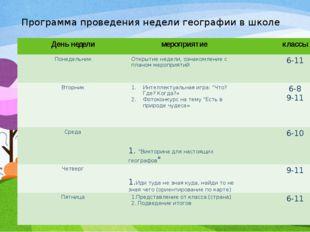 Программа проведения недели географии в школе День неделимероприятиеклассы