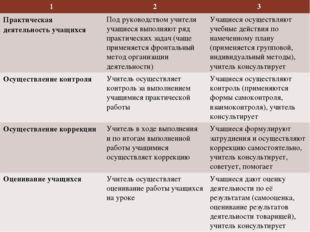 1 2 3 Практическая деятельность учащихся Под руководством учителя учащиеся вы