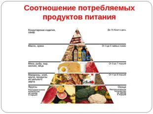Соотношение потребляемых продуктов питания