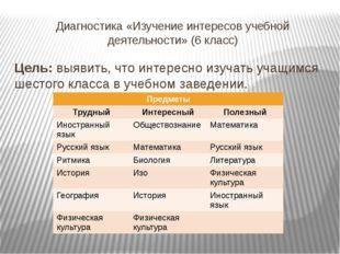 Диагностика «Изучение интересов учебной деятельности» (6 класс) Цель: выявить