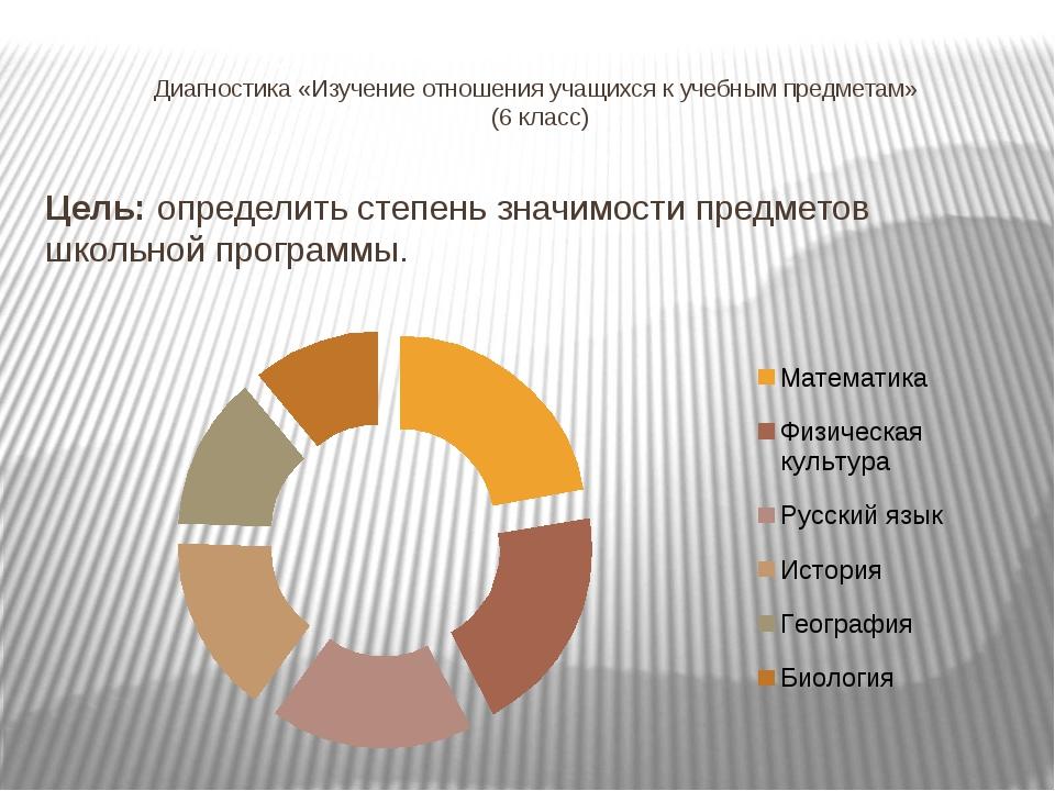 Балабкина Л. | Методика анализа отношения школьников к ...