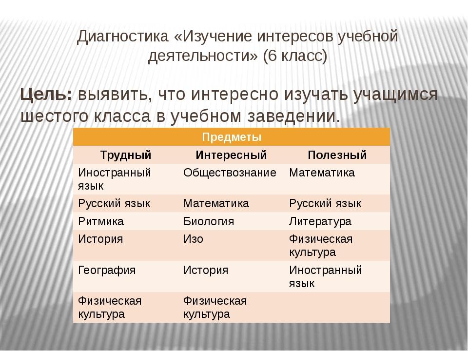 Диагностика «Изучение интересов учебной деятельности» (6 класс) Цель: выявить...
