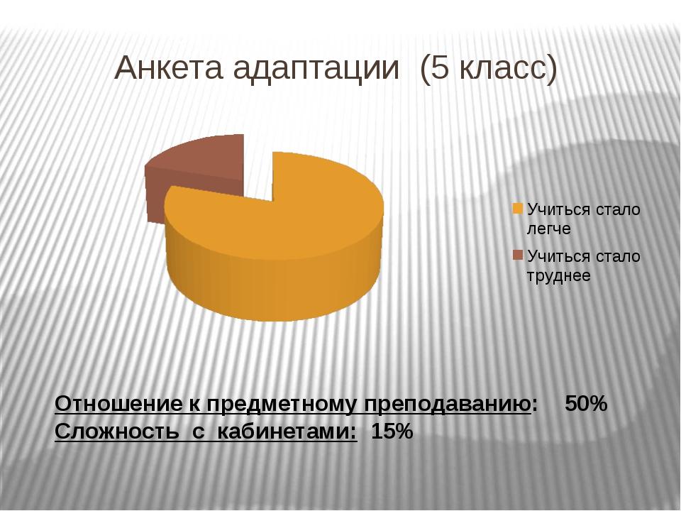 Анкета адаптации (5 класс) Отношение к предметному преподаванию: 50% Сложнос...