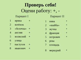 Вариант I Вариант II Проверь себя! Оцени работу: +, - 1 ирина + 2 котёнок 3 «