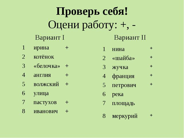 Вариант I Вариант II Проверь себя! Оцени работу: +, - 1 ирина + 2 котёнок 3 «...
