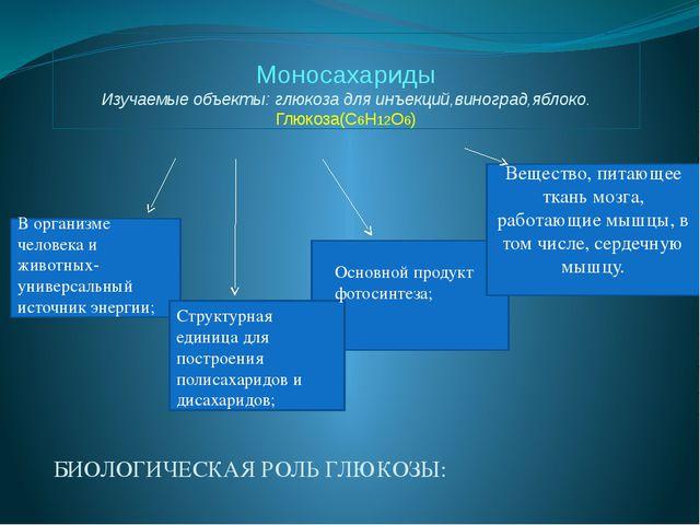 Моносахариды Изучаемые объекты: глюкоза для инъекций,виноград,яблоко. Глюкоза...