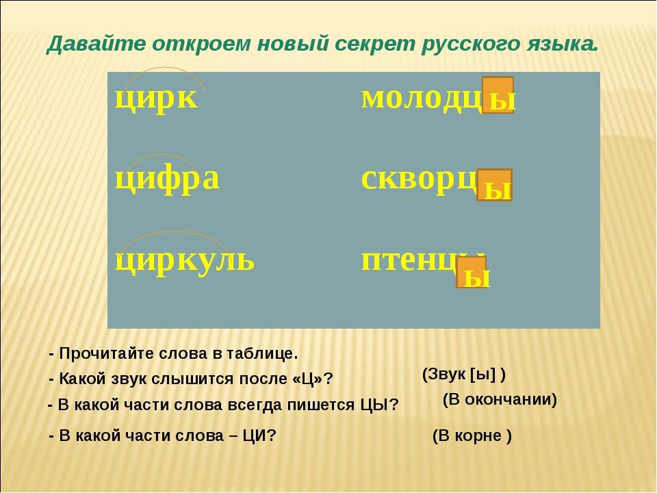Давайте откроем новый секрет русского языка. - Прочитайте слова в таблице. -...