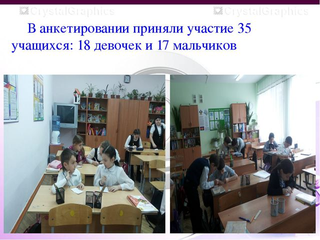 В анкетировании приняли участие 35 учащихся: 18 девочек и 17 мальчиков