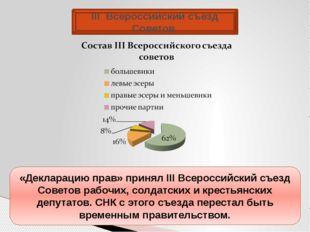 III Всероссийский съезд Советов «Декларацию прав» принял III Всероссийский съ