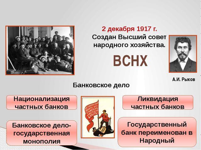 А.И. Рыков 2 декабря 1917 г. Создан Высший совет народного хозяйства. ВСНХ Ба...