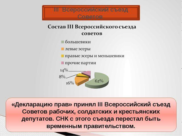III Всероссийский съезд Советов «Декларацию прав» принял III Всероссийский съ...