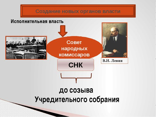 Исполнительная власть Создание новых органов власти до созыва Учредительного...