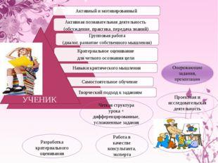 Проектная и исследовательская деятельность Четкая структура урока + дифферен