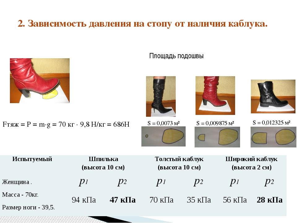 2. Зависимость давления на стопу от наличия каблука. Fтяж = Р = m·g = 70 кг ·...