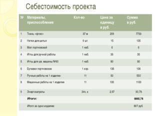 Себестоимость проекта № Материалы, приспособления Кол-во Ценаза единицу в руб
