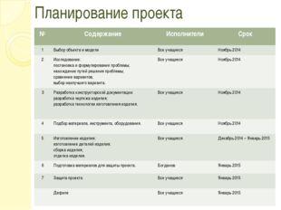 Планирование проекта № Содержание Исполнители Срок 1 Выбор объекта и модели В