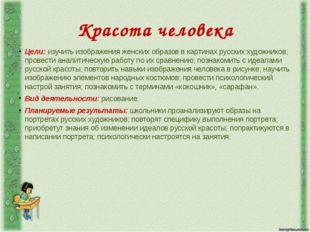 Красота человека Цели: изучить изображения женских образов в картинах русских