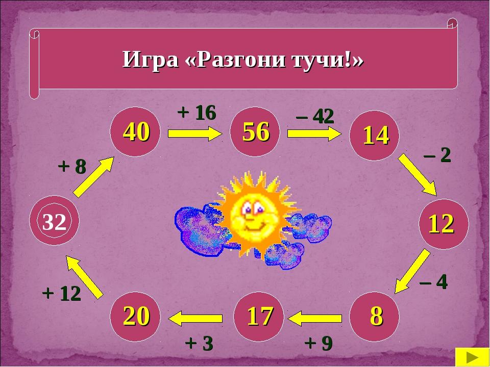Игра «Разгони тучи!» 32 + 8 + 12 + 3 + 9 – 4 – 2 – 42 + 16 40 20 17 8 12 14 56