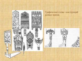 Графические схемы конструкций разных прялок