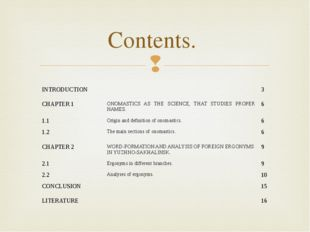 Contents. INTRODUCTION 3 CHAPTER 1 ONOMASTIСSAS THE SCIENCE, THAT STUDIES PRO