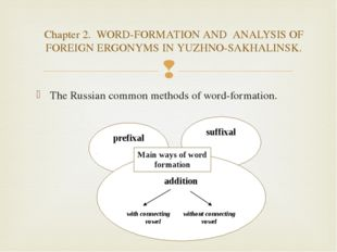 The Russian common methods of word-formation. Chapter 2. WORD-FORMATION AND A