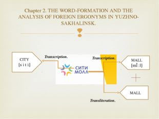 CITY [s i t i] MALL [mɔ:l] MALL Transcription. Transcription. Transliteration