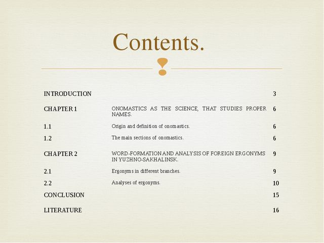 Contents. INTRODUCTION 3 CHAPTER 1 ONOMASTIСSAS THE SCIENCE, THAT STUDIES PRO...