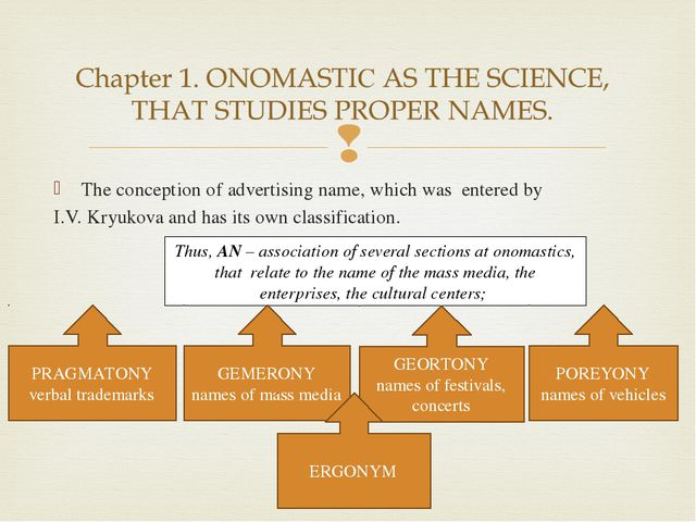 The conception of advertising name, which was entered by I.V. Kryukova and ha...