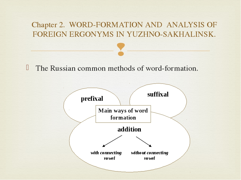 The Russian common methods of word-formation. Chapter 2. WORD-FORMATION AND A...