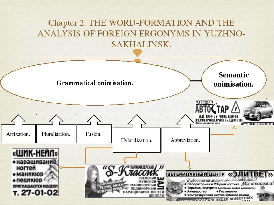 Grammatical onimisation. Semantic onimisation. Affixation. Pluralisation. Hyb...