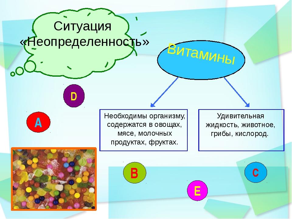 Ситуация «Неопределенность» Необходимы организму, содержатся в овощах, мясе,...